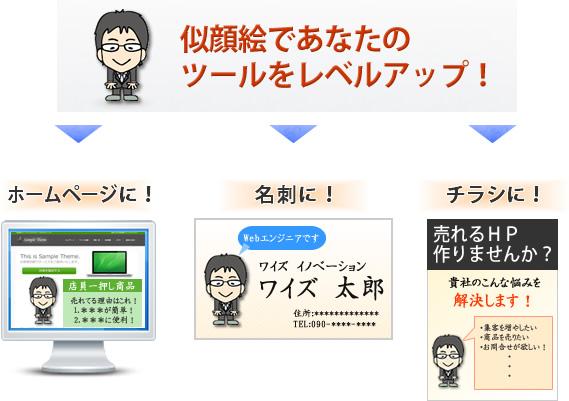 売れるホームページの似顔絵制作